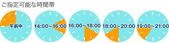 宅配便の時間指定