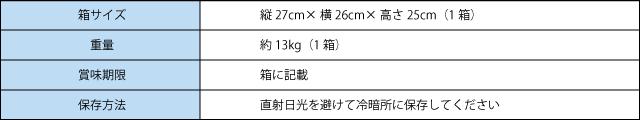 長期保存用 日田天領水12ℓ×2 商品説明