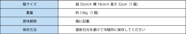 長期保存用 日田天領水2ℓペットボトル6本入り 商品説明