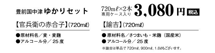 豊前国中津ゆかりセット商品説明と値段表示
